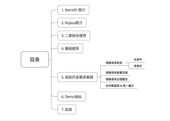 Android:你該如何結合Retrofit 與RxJava使用(含使用教程) - ITW01