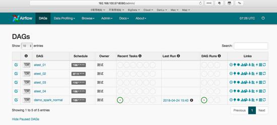工作流排程工具Airflow1 8搭建及使用- ITW01