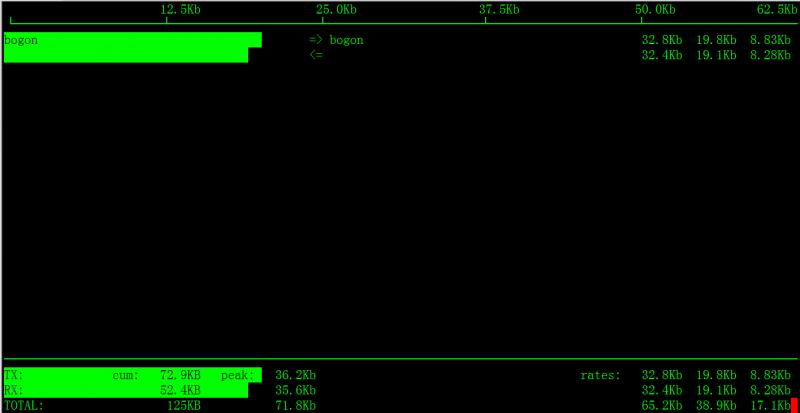 網路實時流量監控工具iftop - ITW01