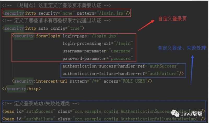 Spring security自定義登入與登出【面試+工作】 - ITW01