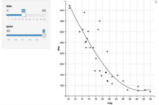 效率提升- ITW01